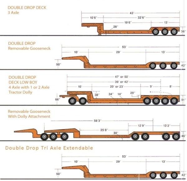 Pleasing Barnhart Trans 18 Wheeler Big Trailers For Big Tiny Houses 04 Largest Home Design Picture Inspirations Pitcheantrous