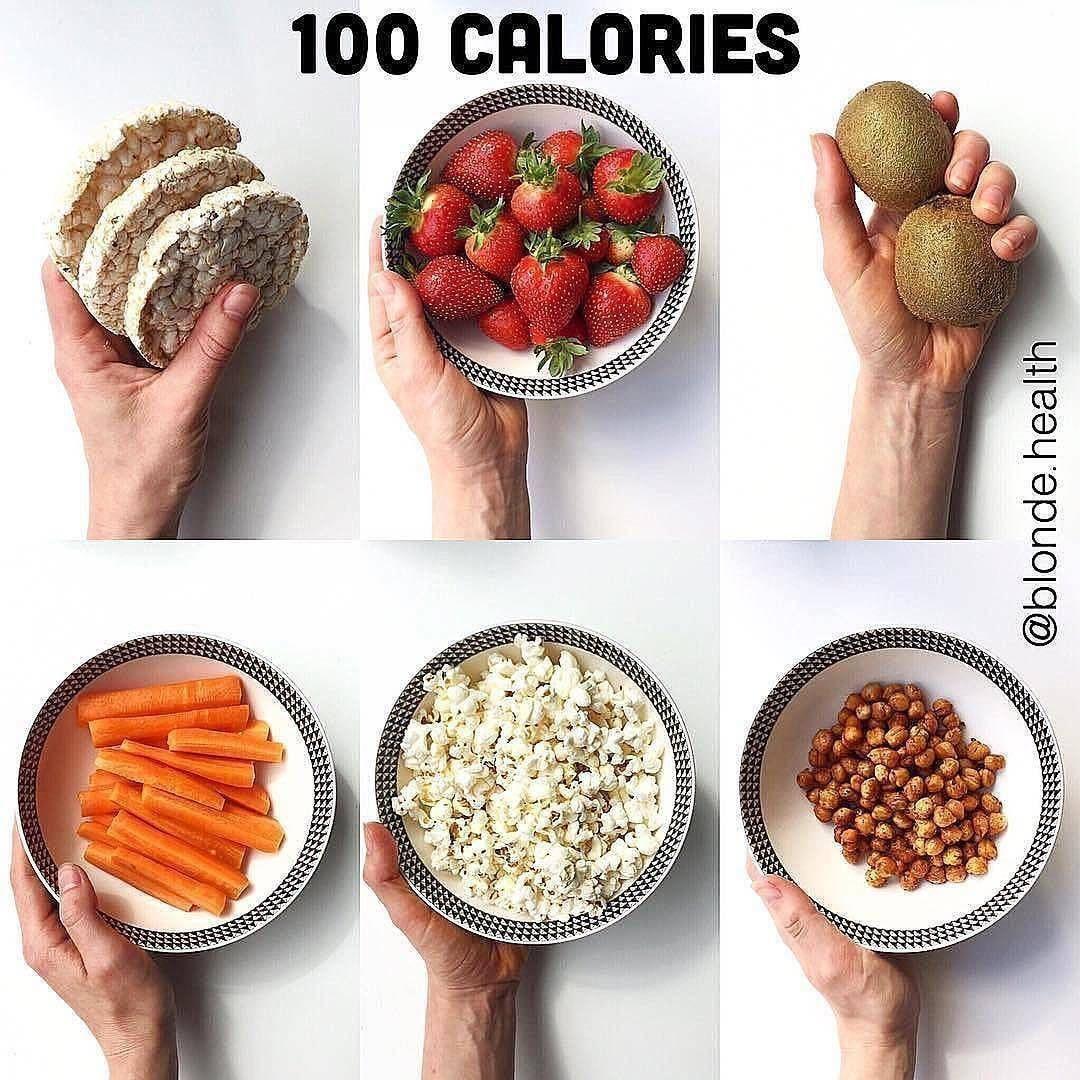 Еда По Времени Чтобы Похудеть. Правильное питание при похудении — меню на каждый день