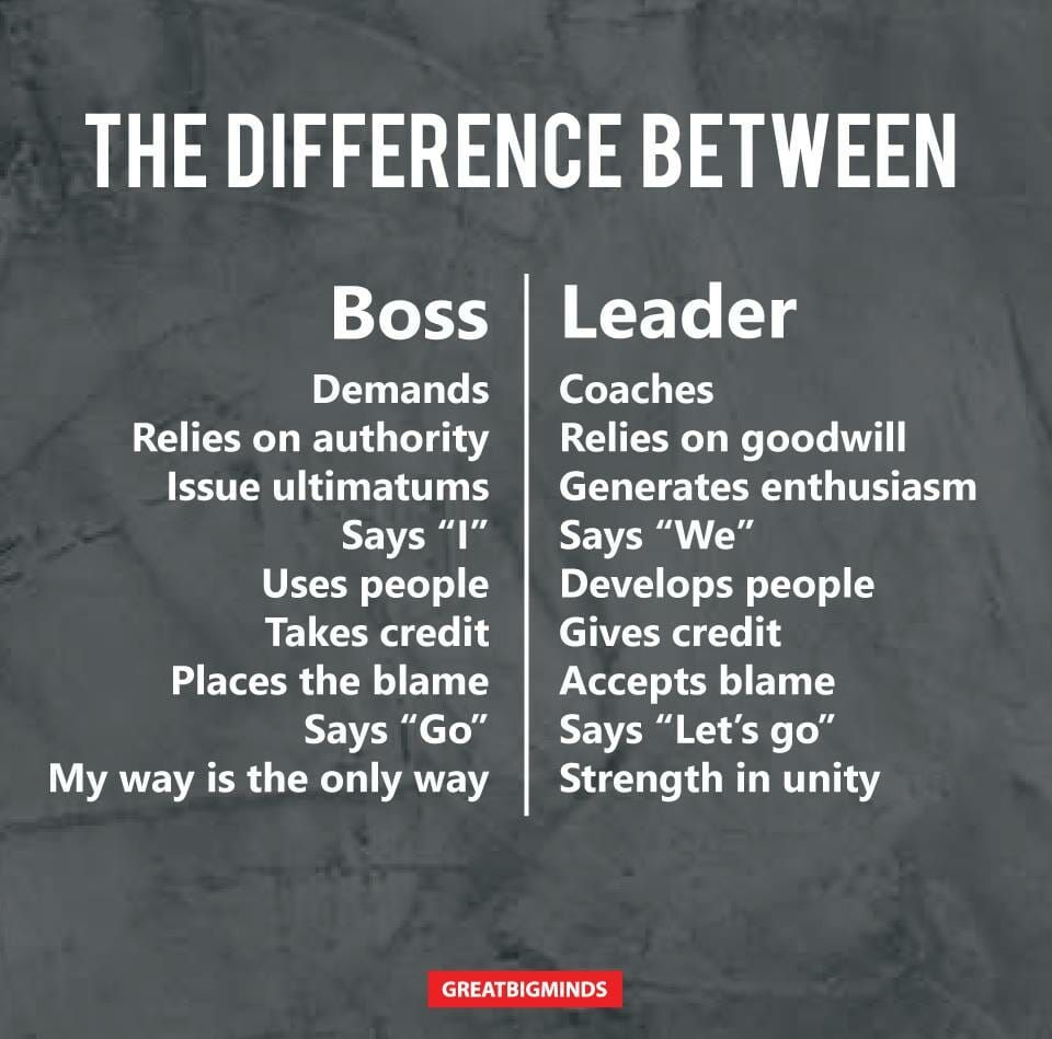 Difference Between A Boss And Leader Leader Quotes Leadership Quotes Inspirational Quotes