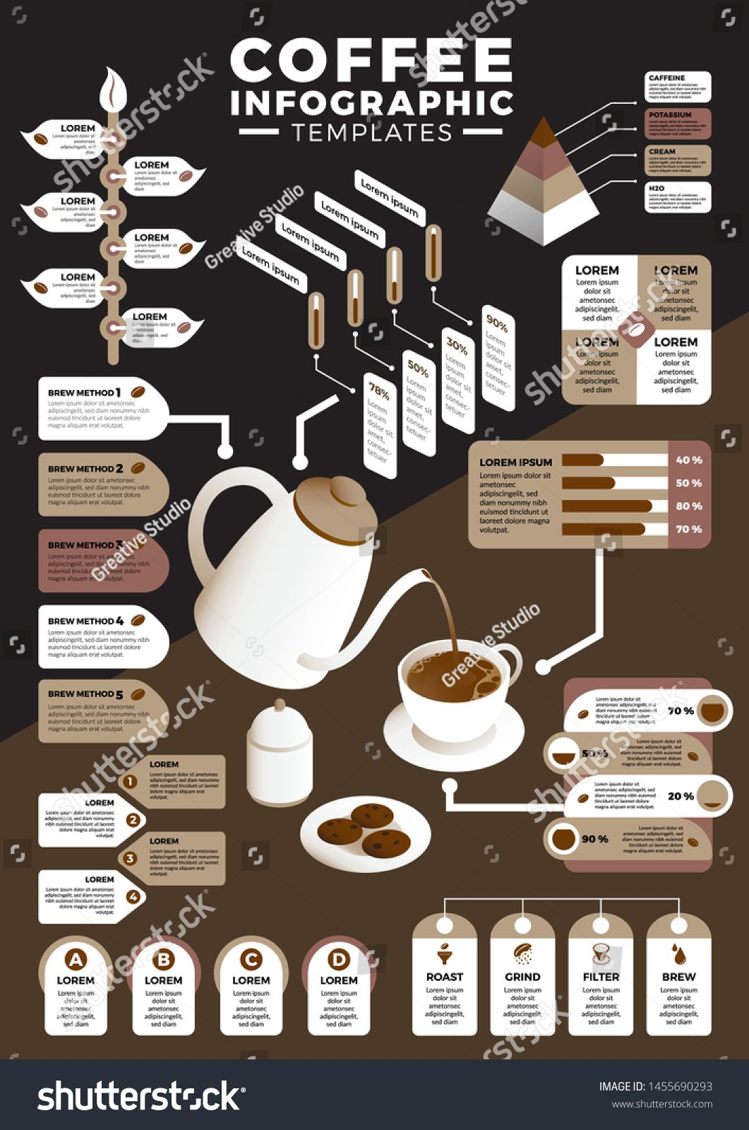 Pin On Cafe Infographs