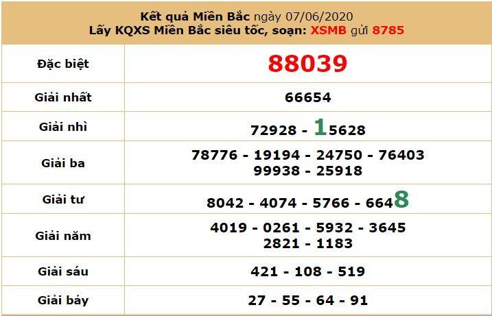 dự đoán xsmb ngay 9-6-2020 2