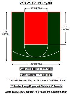 25 x 25 flex court basketball court hotel pinterest for How wide is a basketball court