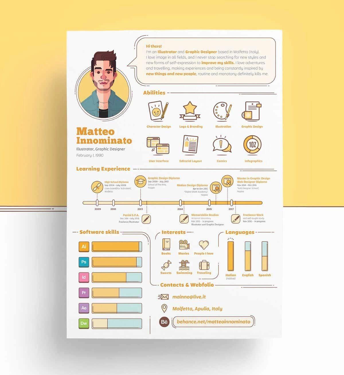 25 Infographic Resume Template Free di 2020 Cv kreatif