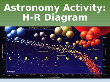 Astronomy activity the h r diagram diagram activities and students in this astronomy activity students will construct an hr diagram by plotting the magnitude and surface temperatures of the 20 brightest stars in the sky ccuart Choice Image