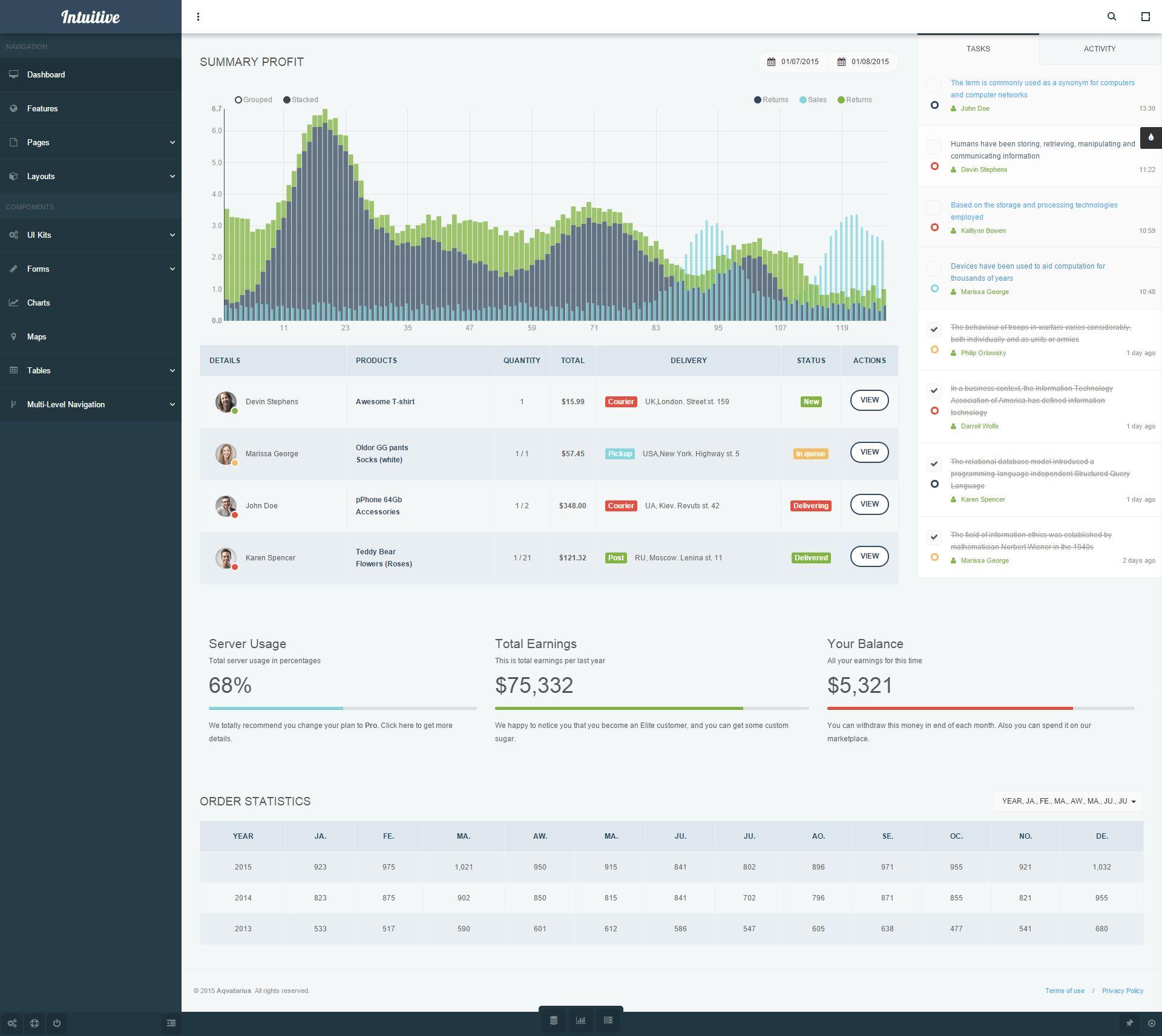 Intuitive - Bootstrap Admin Dashboard Template | Dashboard template ...
