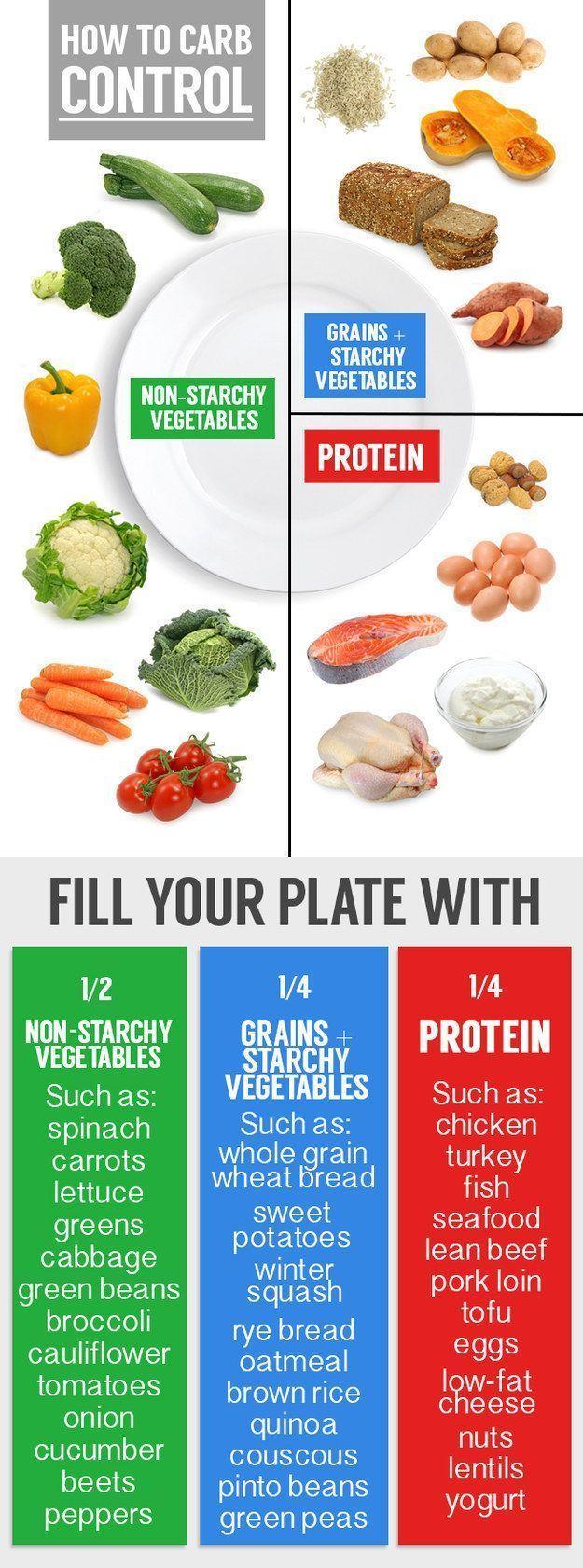 Diät, um Gewicht mit Kohlenhydraten zu verlieren
