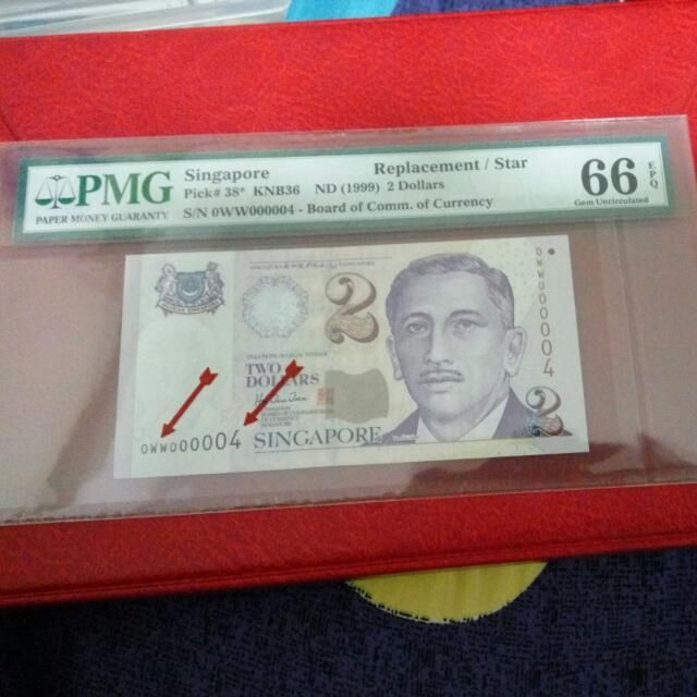 Pin On Coins Notes