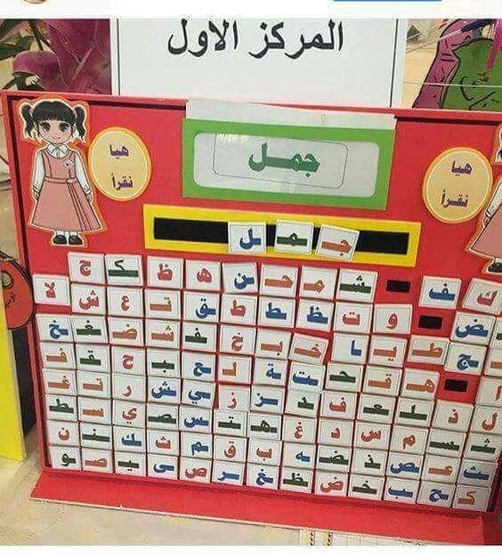 Pin By Al Khleef On Al Khleef Kg Parents Learn Arabic Language Learn Arabic Alphabet Learning Poster