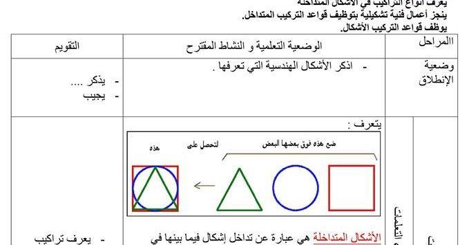 مذكرة التربية التشكيلية السنة 4 ابتدائي الجيل الثاني Education Memorandum Chart