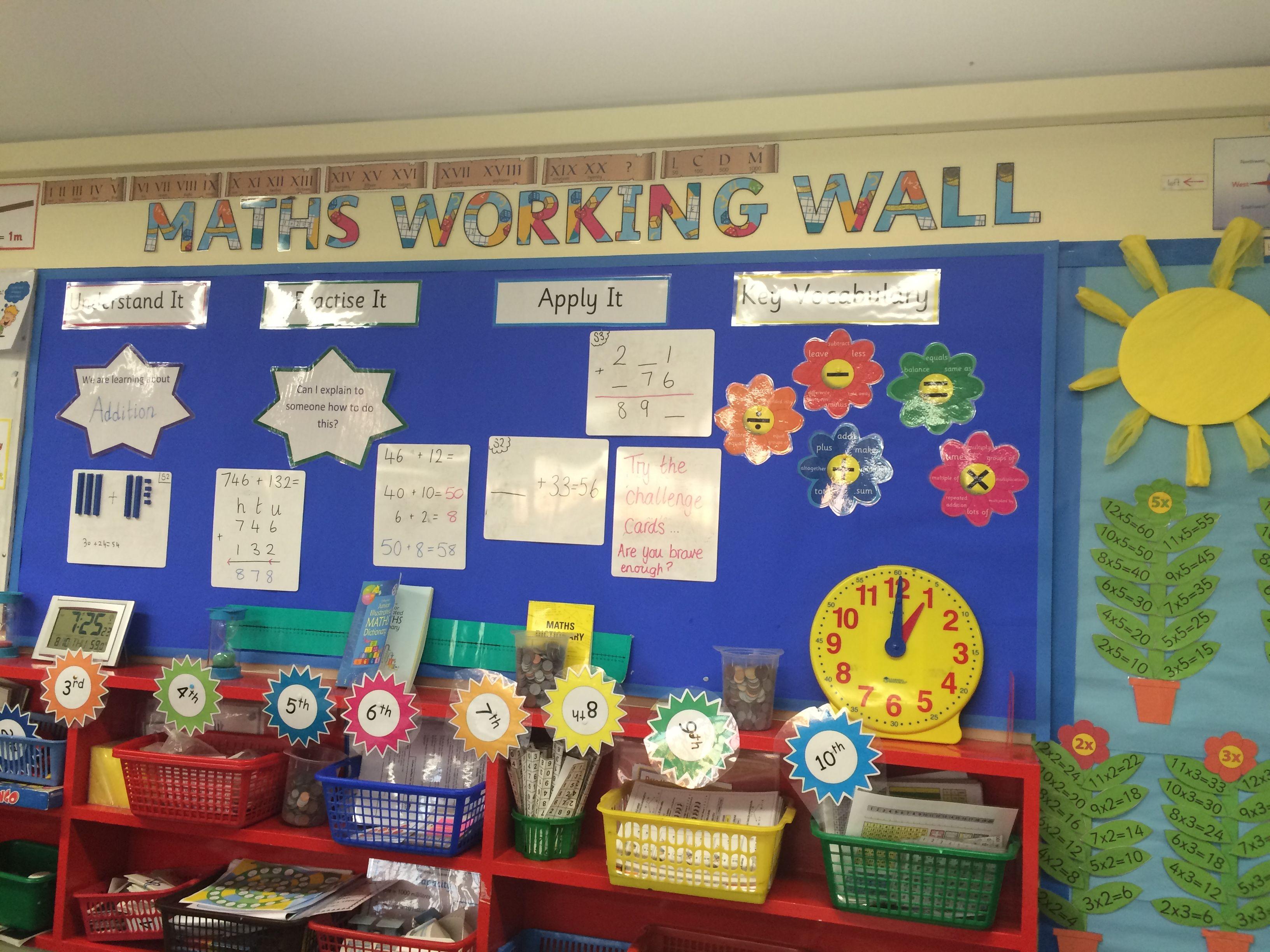 Classroom Display Ks2 Board Year 3 Maths Working Wall