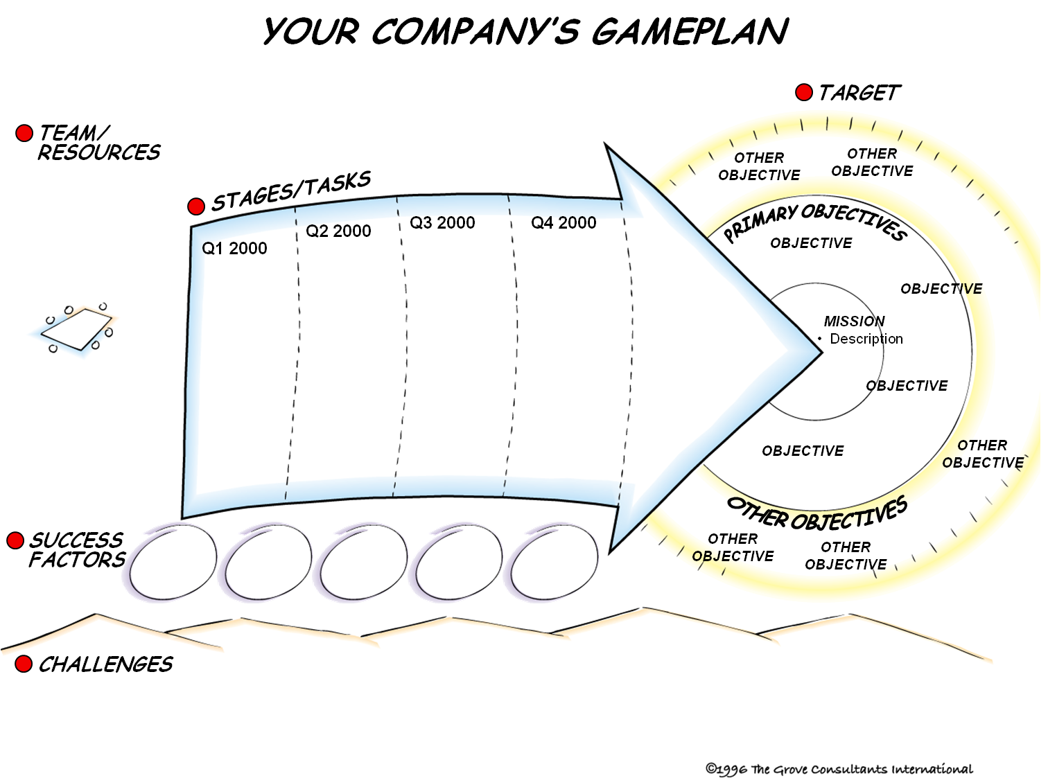 State of California Workforce Planning Model