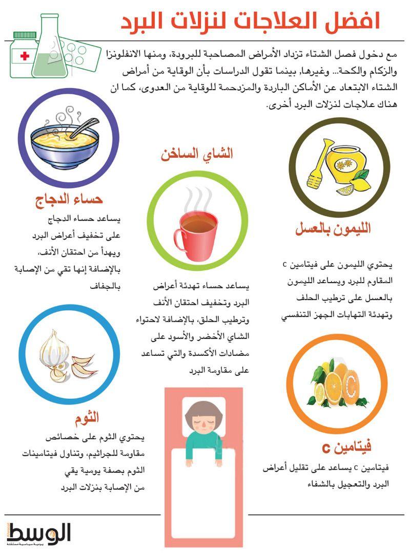 نصحت وزارة الصحة بأهمية حماية العظام من الإصابة بالهشاشة وذلك بتناول الغذاء الغني بالكالسيوم وتجنب المشر معلو Health Facts Food Health Facts Health Info