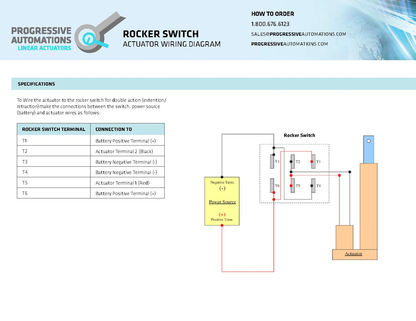 Find Full Instructions On How To Connect A Rocker Switch