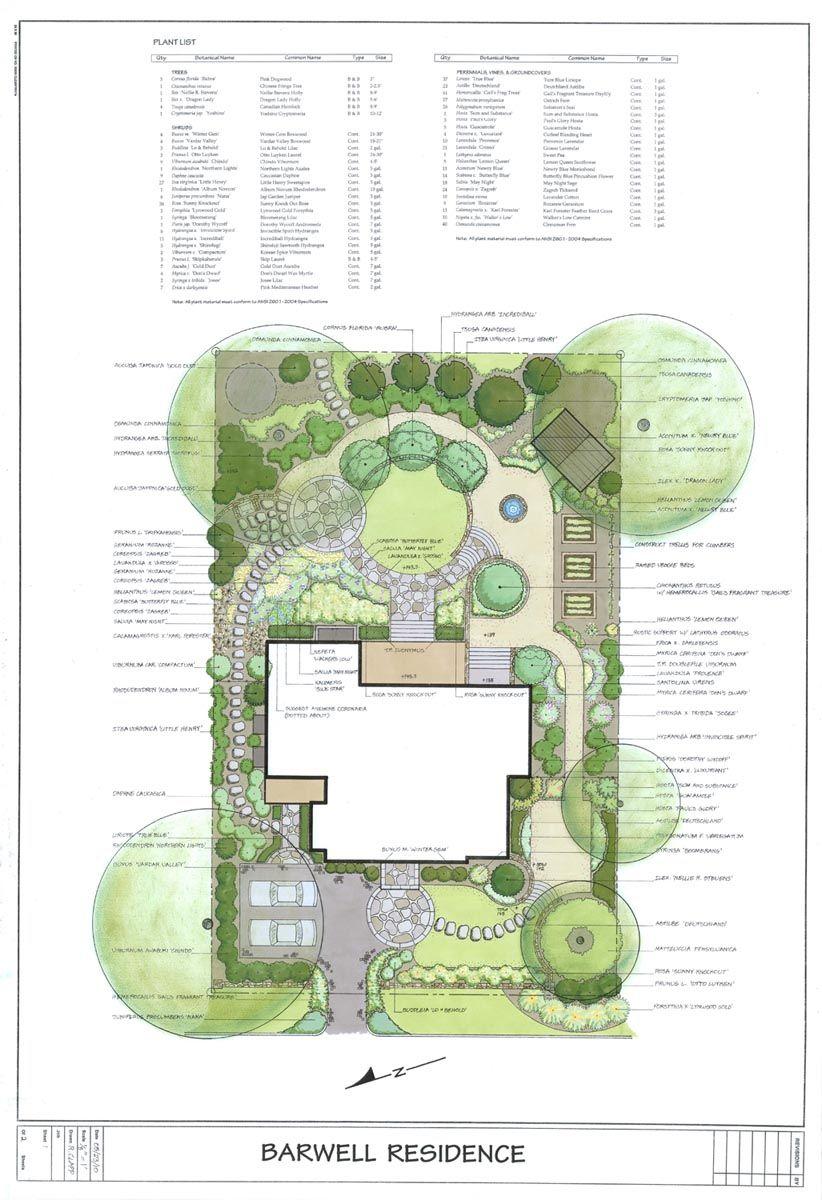 Master Plans Sisson Landscapes Landscape Design Plans Garden Design Plans Landscape Design Drawings