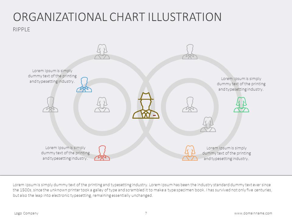 Venn Diagram Organizational Chart Vatozozdevelopment