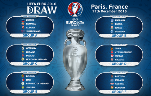 Uefa Euro 2016 Schedule Groups Matches Standings Live Scores And Results Uefa Euro 2016 Euro 2016 Germany Vs