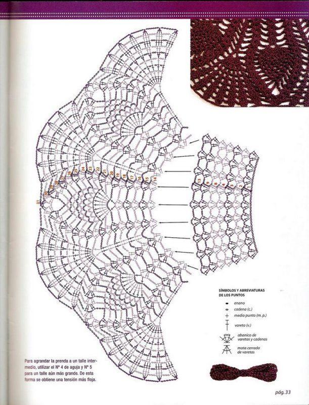 Busco patrón falda calada a crochet. | Ganchillo | Pinterest ...