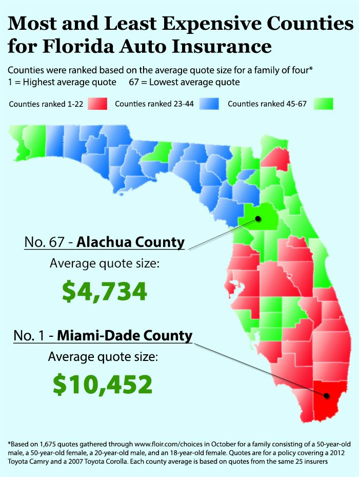 Location And Insurance Rates Florida As A Case Study