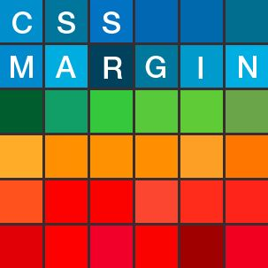 CSS Tutorials | Margin