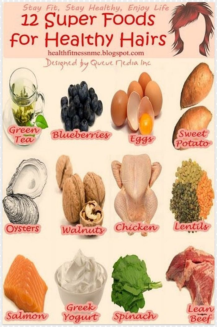 best diet for skin health