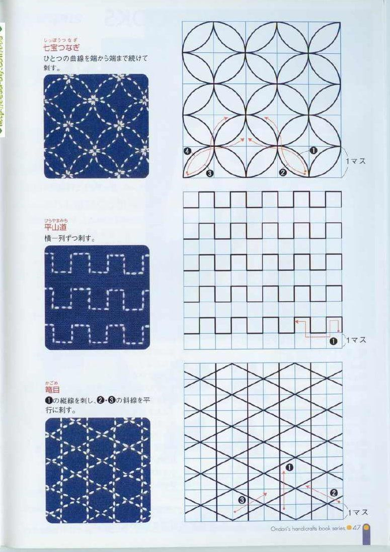 Pin von My Embroidery Styles auf Japanese Embroidery   Pinterest