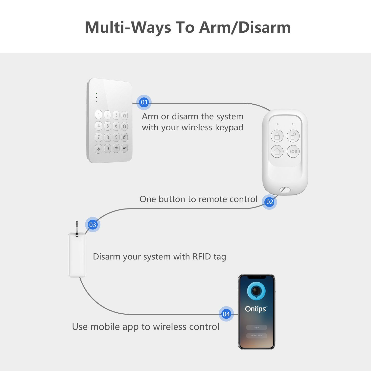 Home Alarm Security Systemnextrend Smart Wifi Alarm System Diy Kit With Wireless Keypadeasy App With No Monthly Fee You Ca Alarm System Home Alarm Diy Kits