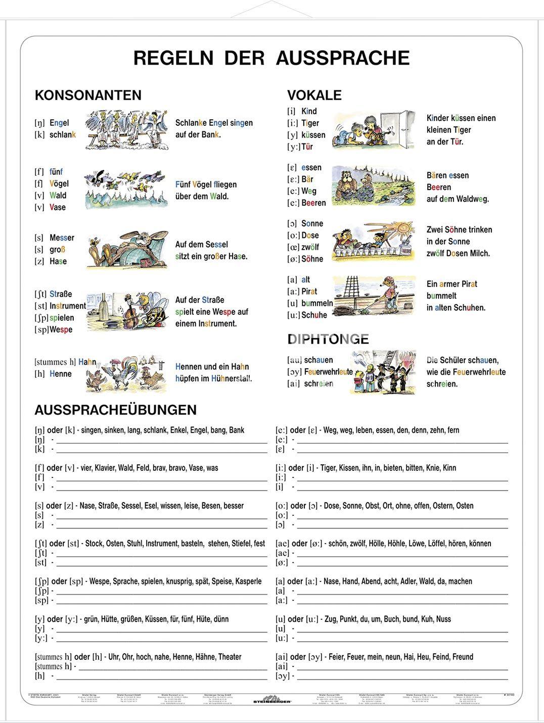 DUO Das Deutsche Alphabet / Regeln der Aussprache - Lerndino.de ...