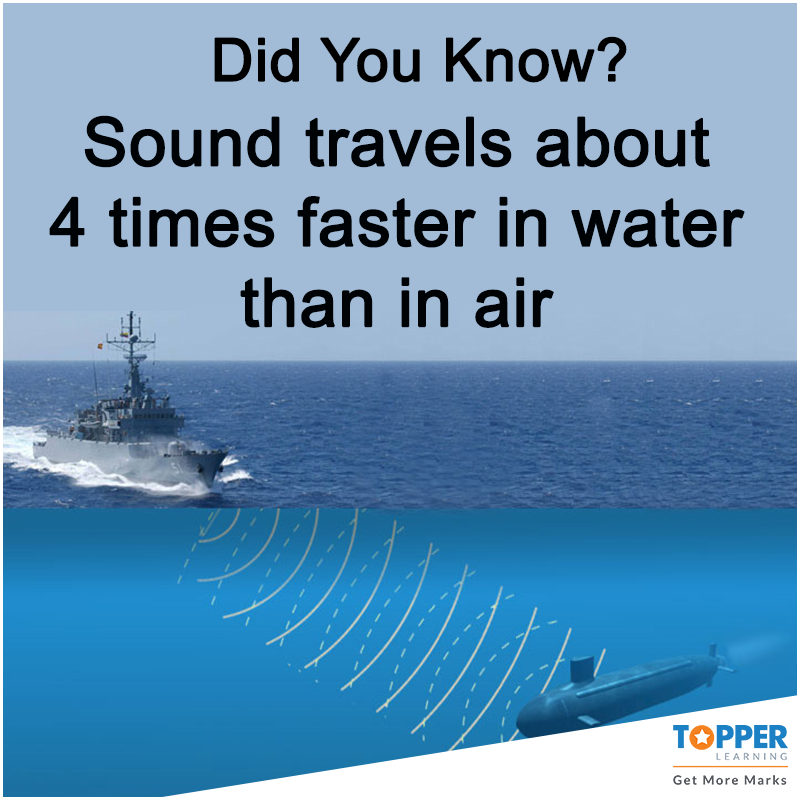 DidYouKnow Sound travels about 4 times faster in water