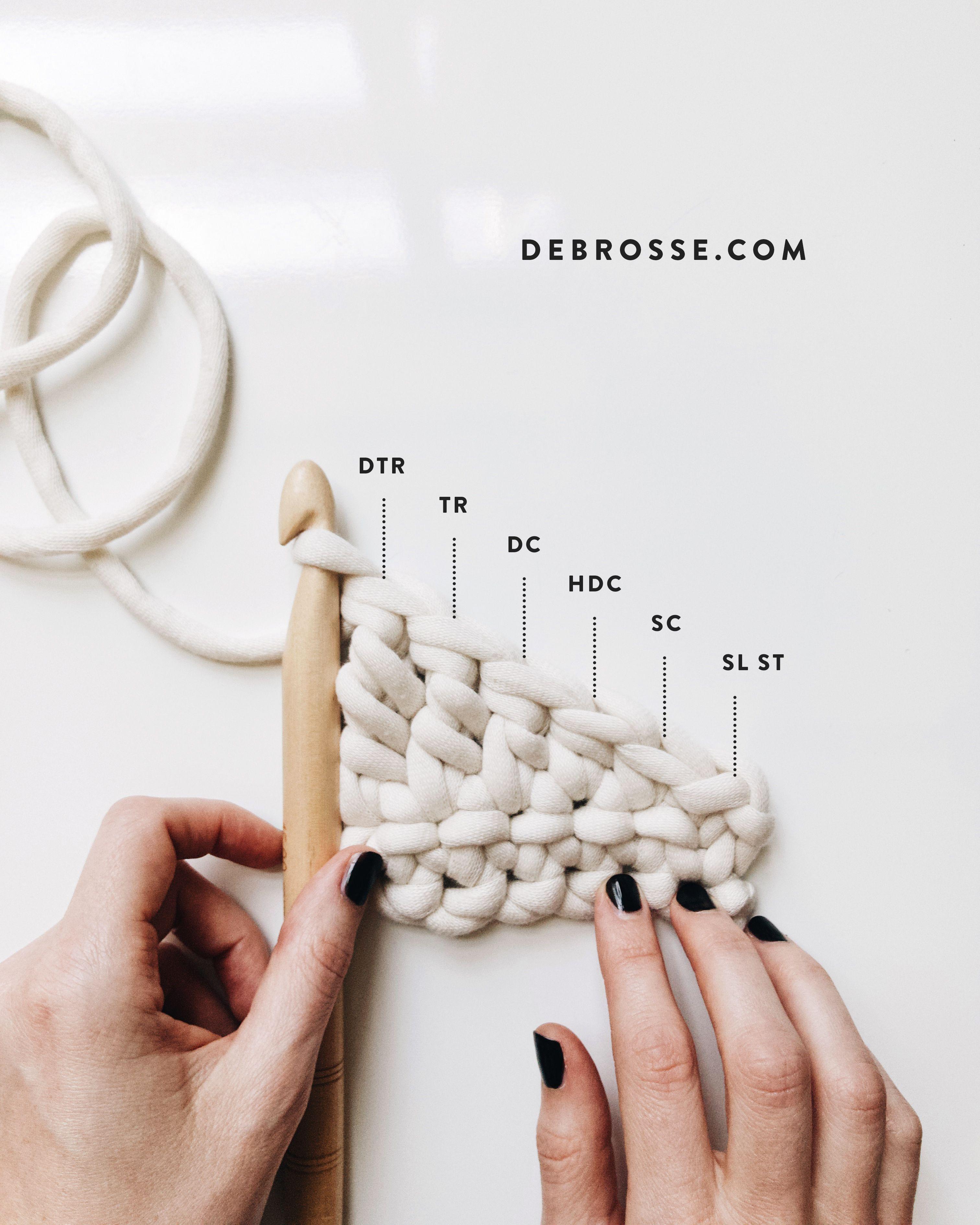 Crochet Stitches (US)