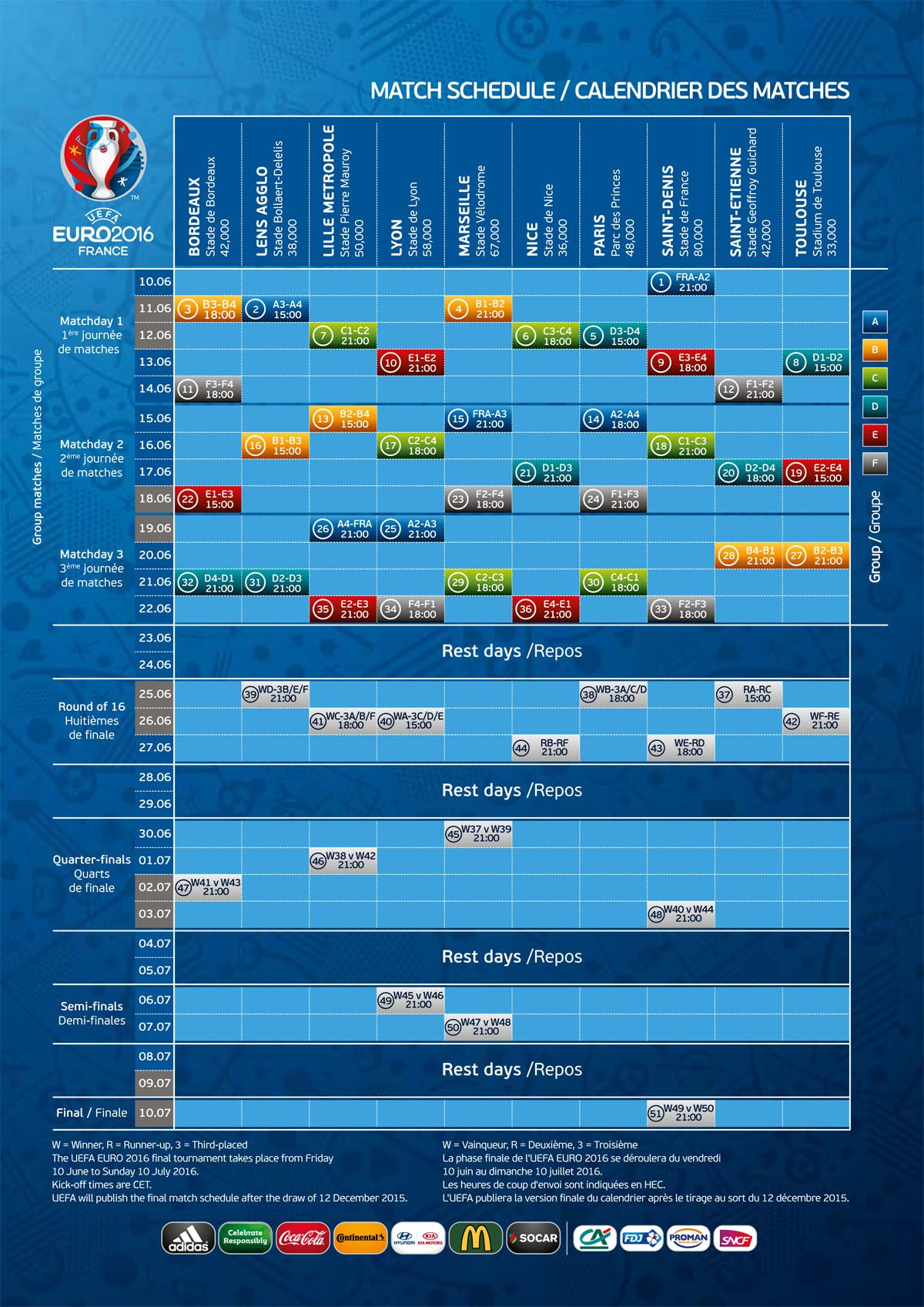 Calendrier France Euro.Calendrier Matchs Uefa Euro 2016 France 2016