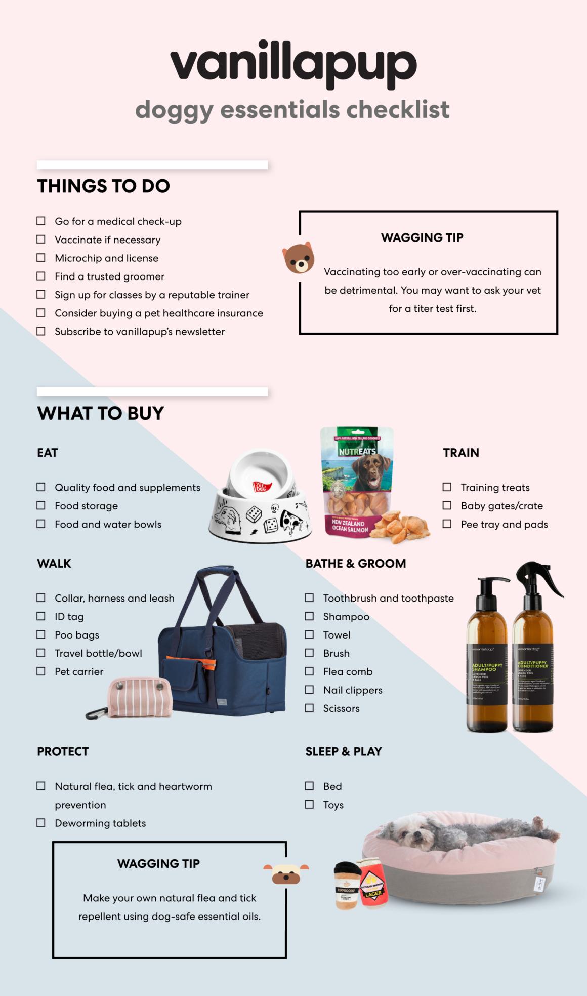 Dog Essentials Checklist (With images) Dog essentials