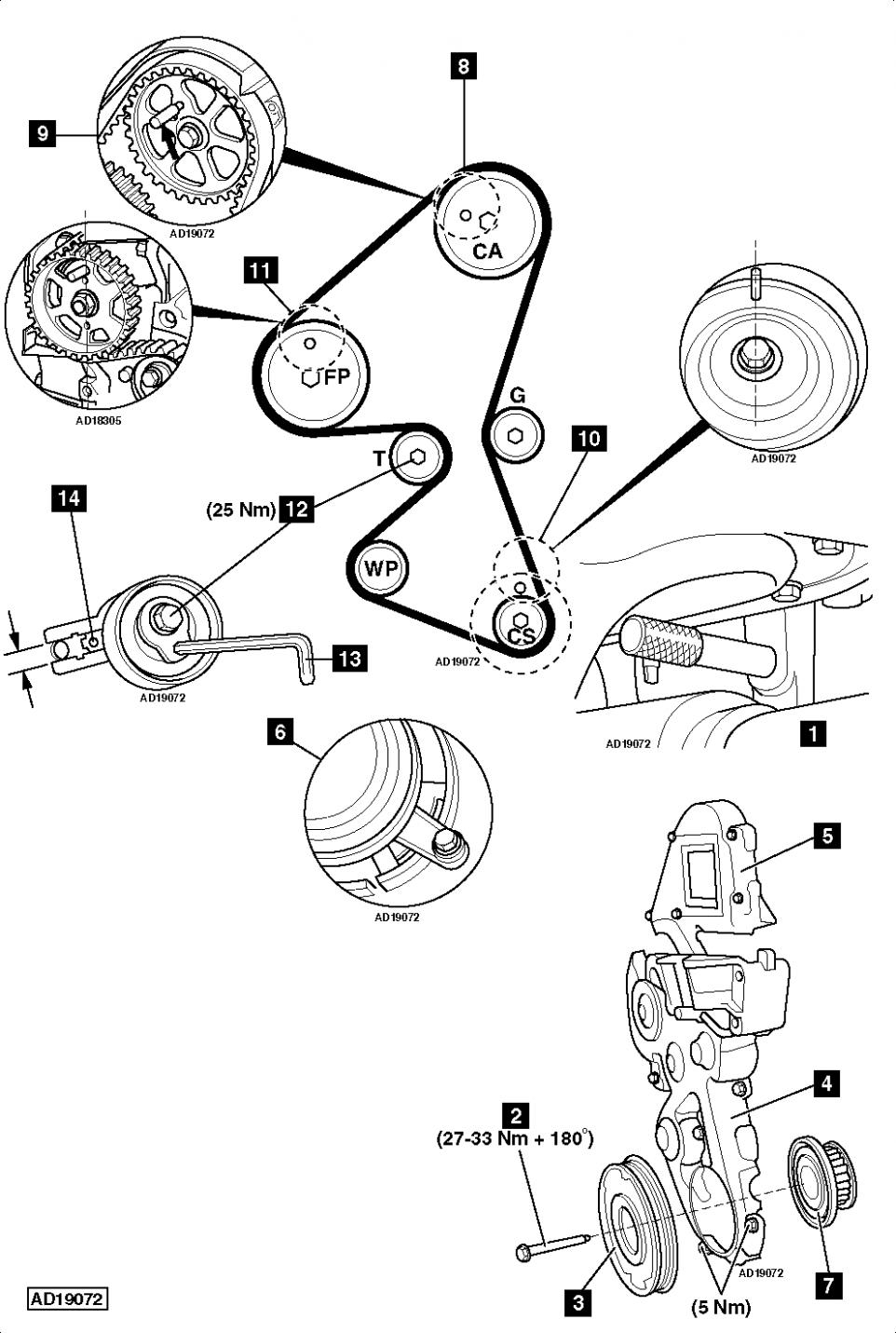 Peugeot 8.8 Hdi Engine Diagram Setting di 2020