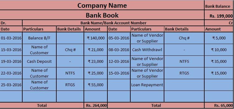 Bank Reconciliation Statement  Bank Reconciliation