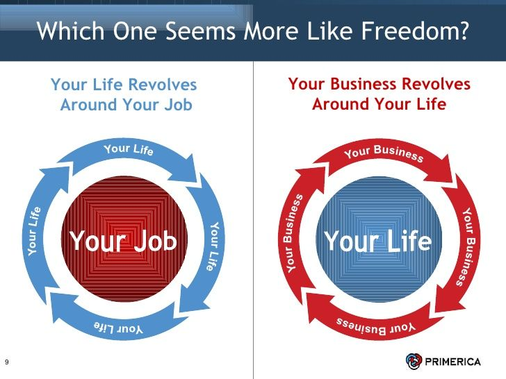Primerica Life Insurance Quotes Unique Primerica Presentation  Primerica  Pinterest