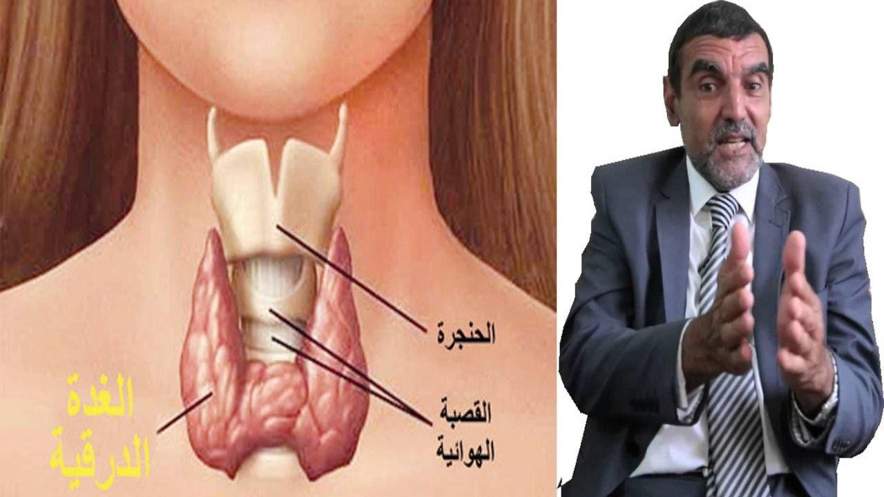 ماهي اعراض الغدة الدرقية وماهو علاج الغدة الدرقية Dr Mohamed Faid ال Youtube Movie Posters Movies