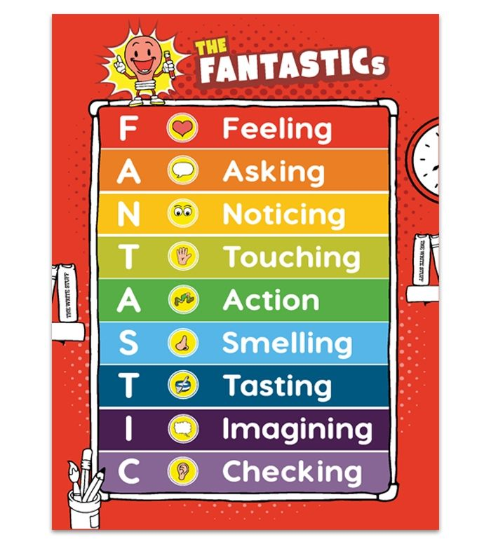 The FANTASTICs Poster | Writing, Teaching, Teaching literacy