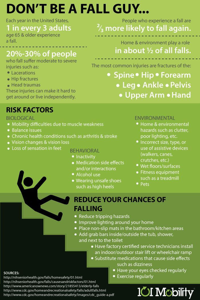 Fall Prevention Infographic SafetyTipsforSeniors >> Visit