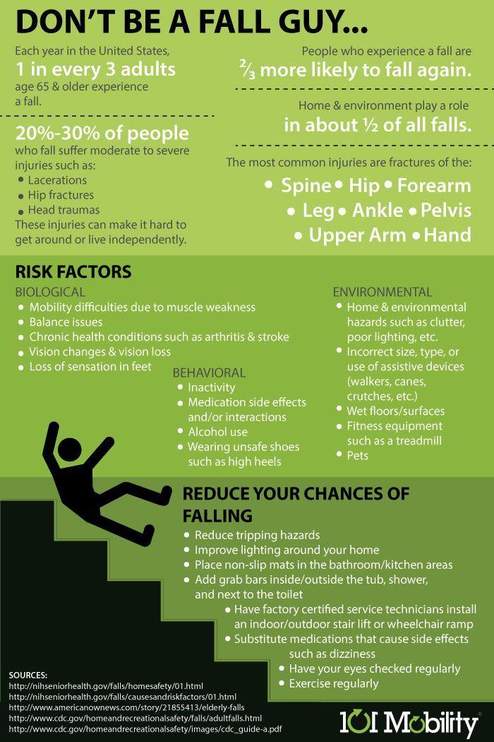 Fall Prevention Infographic SafetyTipsforSeniors >> Visit