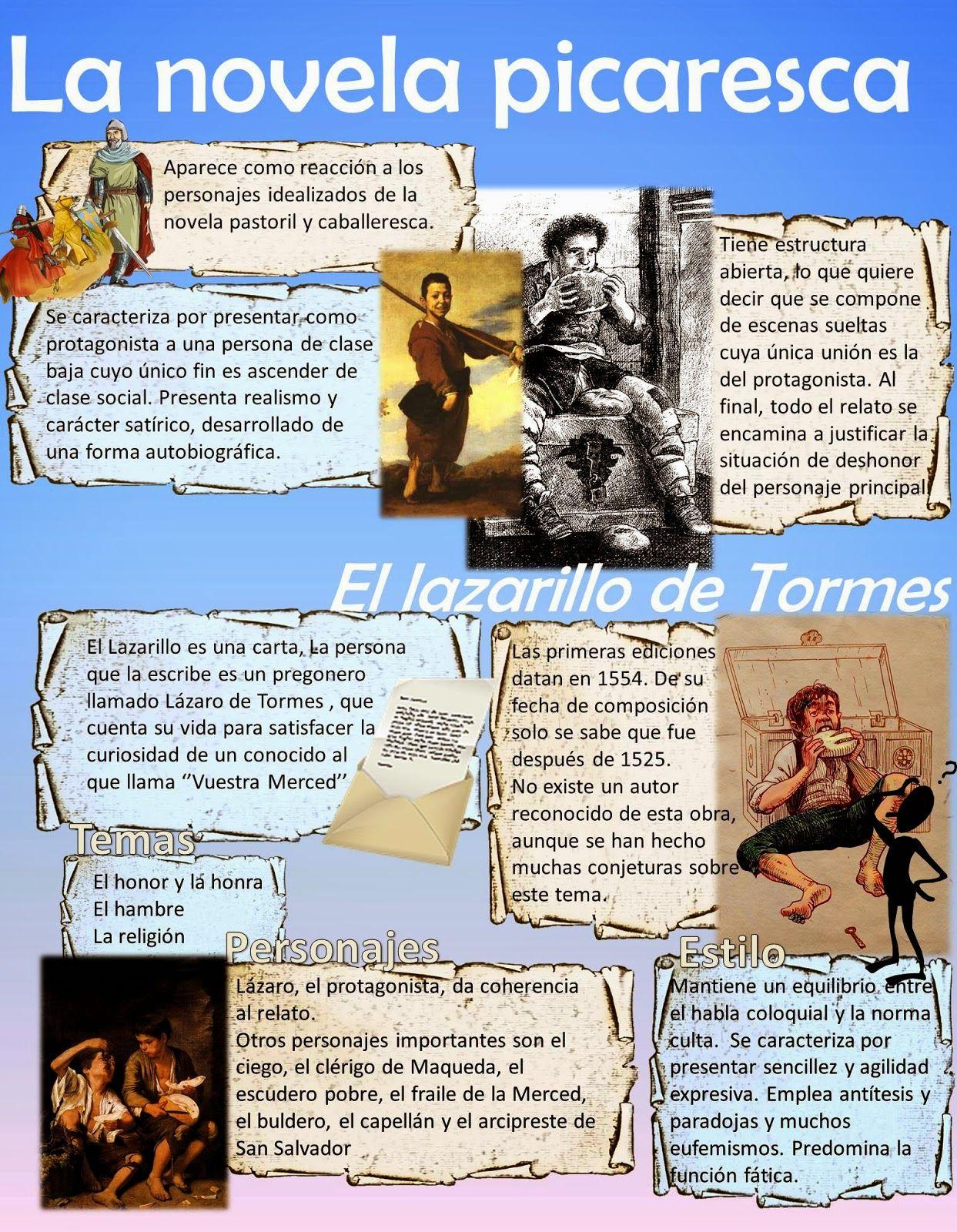 La Novela Picaresca Clases De Literatura Apuntes De Lengua Enseñanza De La Literatura