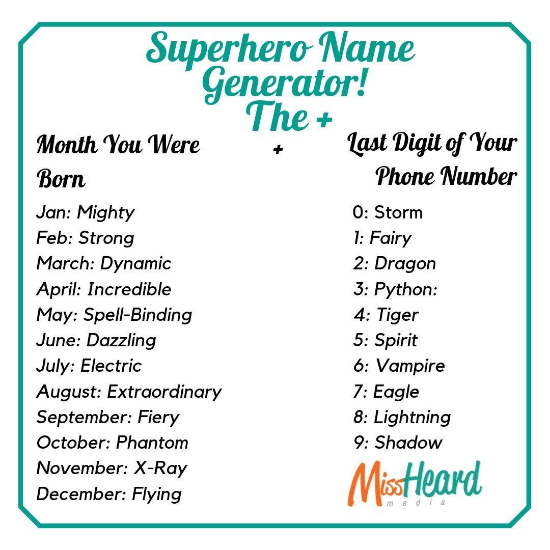 Superhero Name Generator! | Superhero names, Superpower