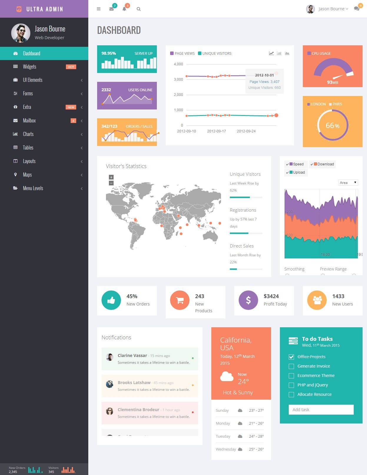 bootstrap intranet template - ultra admin is premium full responsive admin dashboard