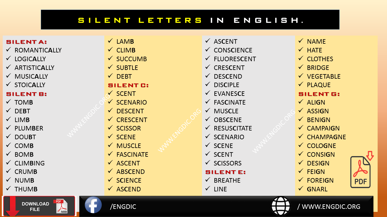 Silent letters in English and how to pronounce them.  How to