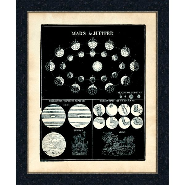 Melissa Van Hise Outer Space III Framed Wall Art found on Polyvore