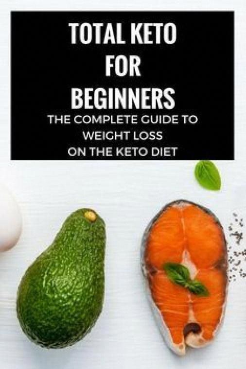 Ketogenic Diet Meal Plan For 7 Days