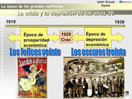 Los Felices Veinte Los Oscuros Treinta Balanza De Pagos Crisis Economica De 1929 Estados Financieros