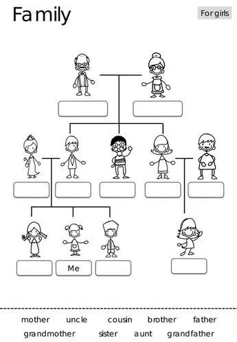 English worksheets: A family tree
