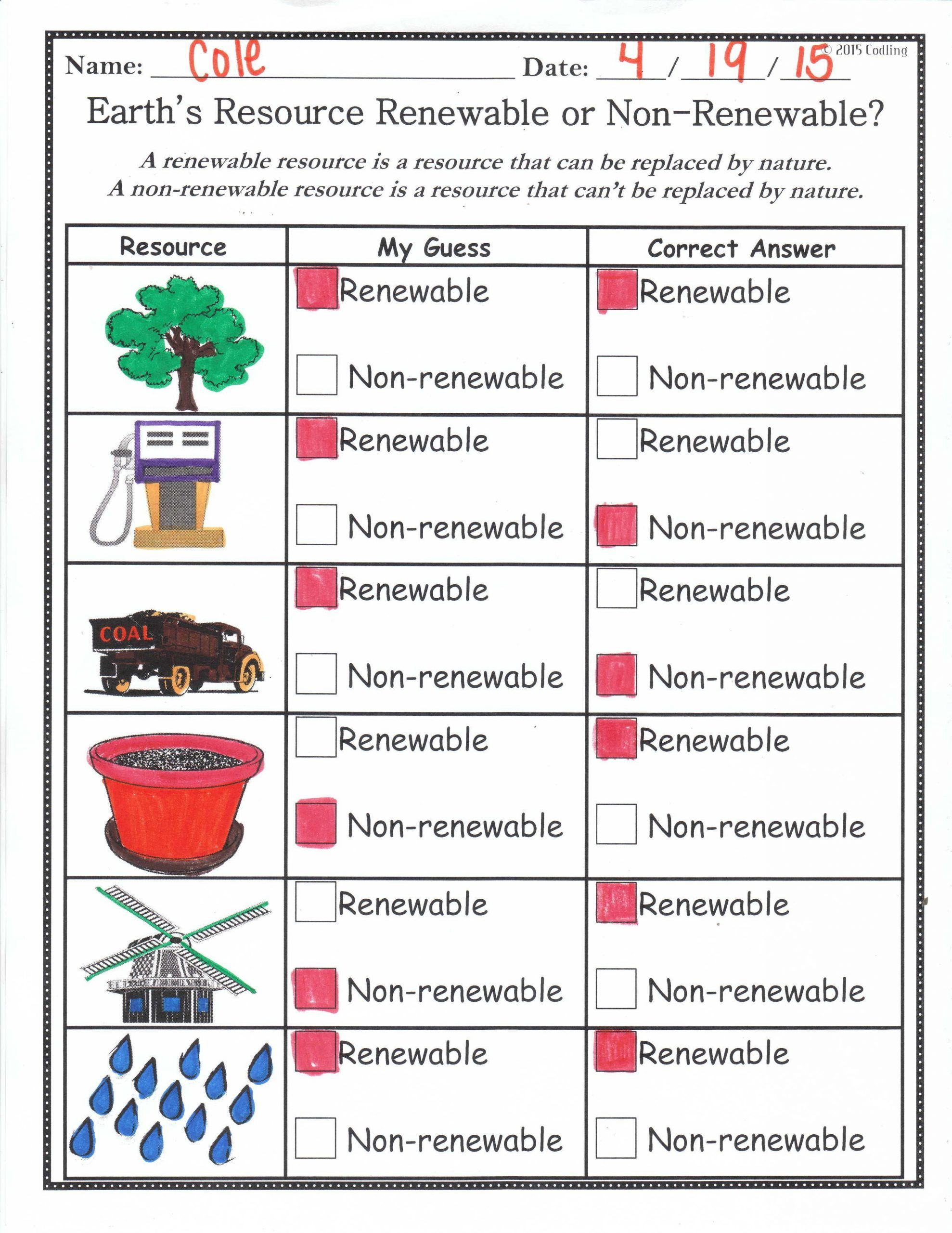 medium resolution of Natural Resources Worksheets 3rd Grade   Nonrenewable resources