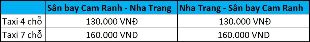 Giá taxi sân bay Cam Ranh giá rẻ
