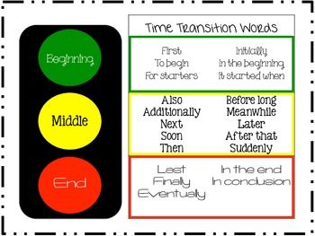 This Poster Is A Reference Tool For Beginning Middle And End Transition Words It S Modeled After Stop Light Color Coded To Help Students
