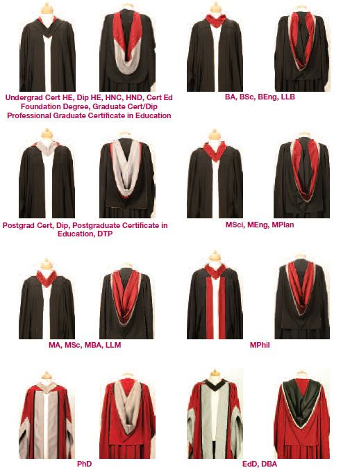 Top 25 ideas about Cloak designs on Pinterest | Graduation robes ...